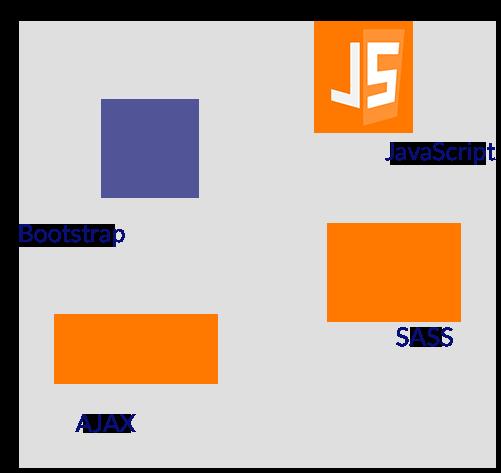 Kurs MERN JavaScript